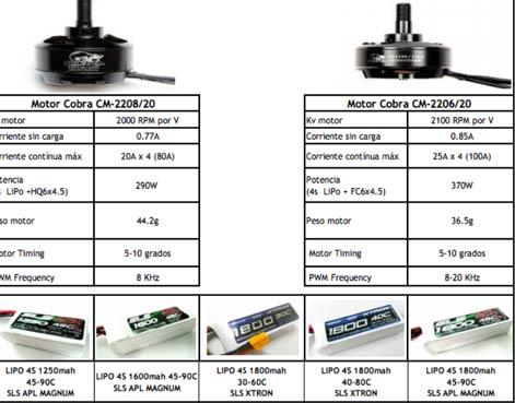 Que batería LIPO usar para FPV 250