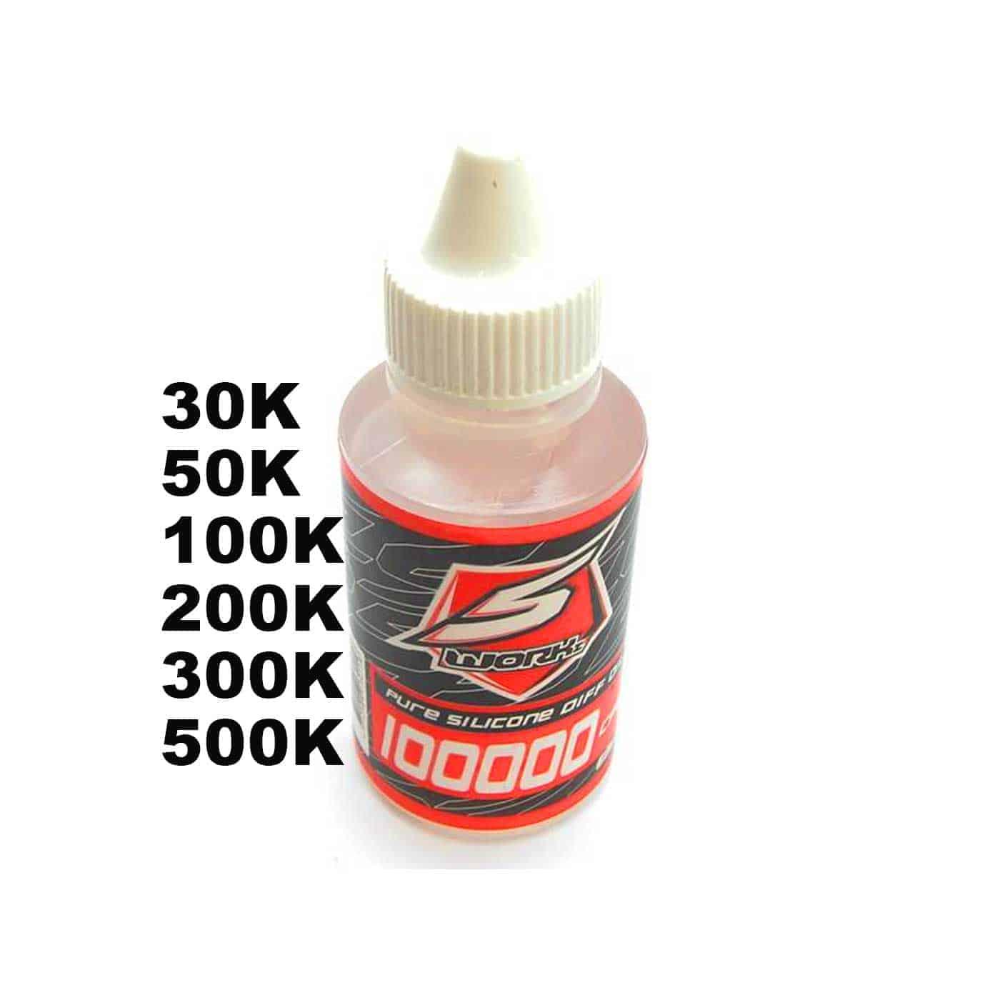 silicona difrencial