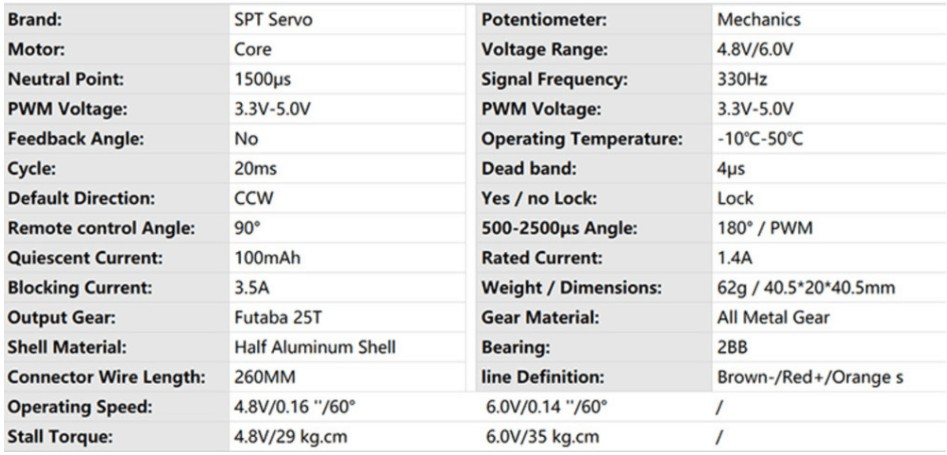 SPT5435LV-180W