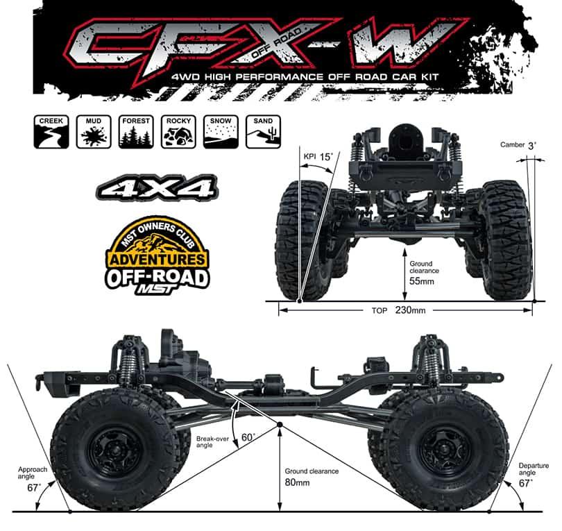 MST CFX-W J45 Kit